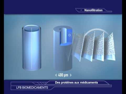 Comprendre la nanofiltration