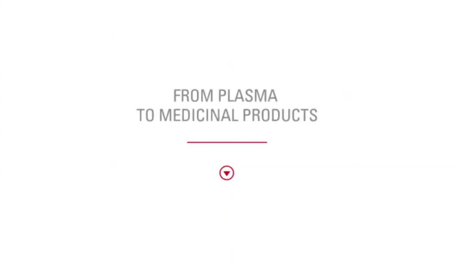 How are plasma derivatives produced?