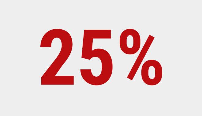 25% de l'énergie utilisée par le LFB en France est d'origine renouvelable